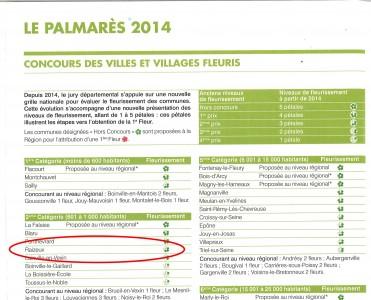 Palmarès villages fleuris 2014 rond